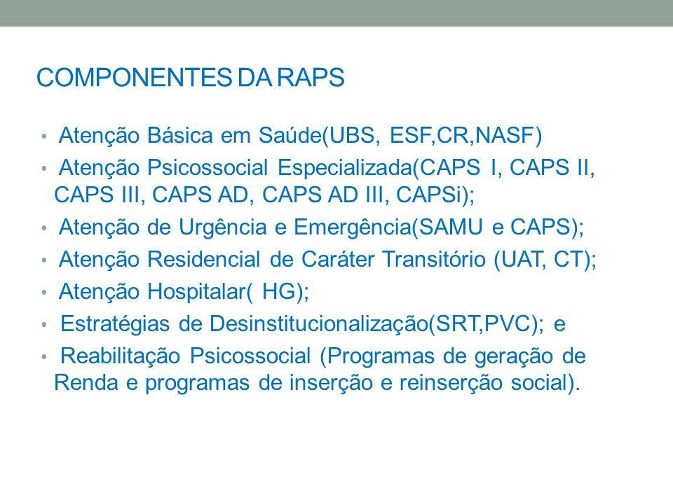 COMPONENTES DA RAPS Atenção Básica em Saúde(UBS, ESF,CR,NASF)