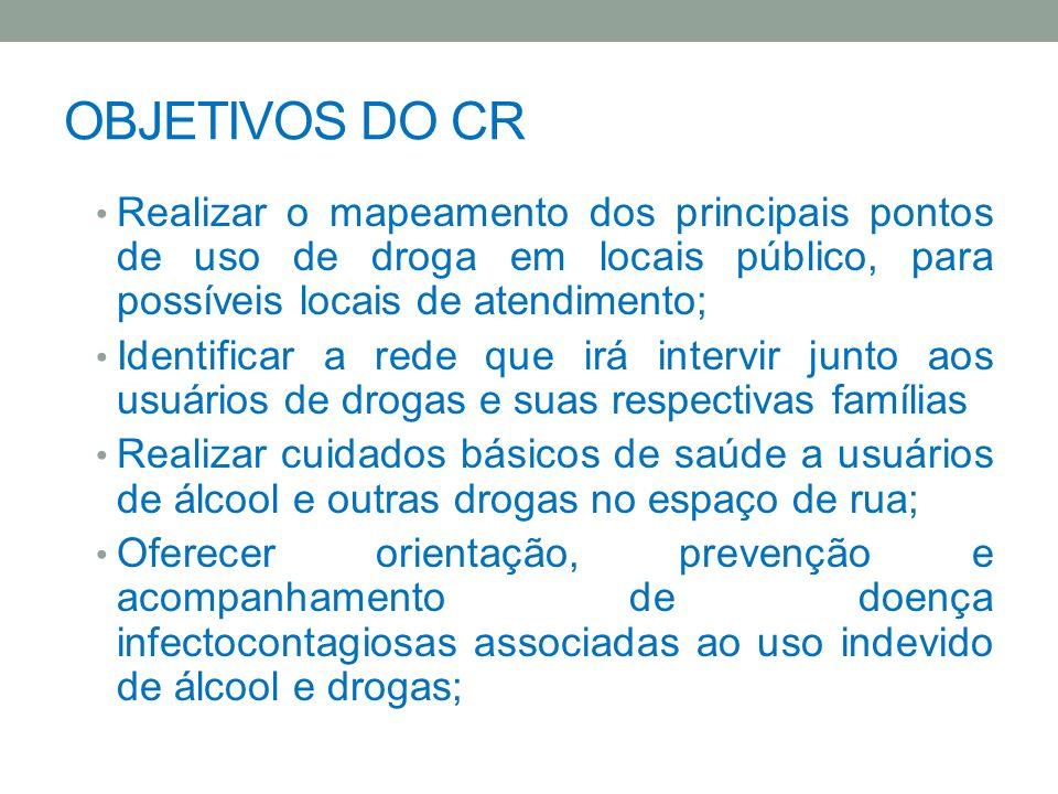 OBJETIVOS DO CR Realizar o mapeamento dos principais pontos de uso de droga em locais público, para possíveis locais de atendimento;