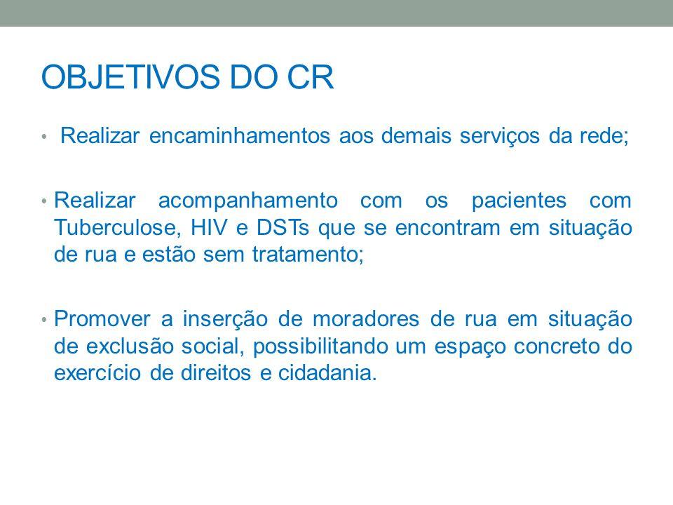 OBJETIVOS DO CR Realizar encaminhamentos aos demais serviços da rede;