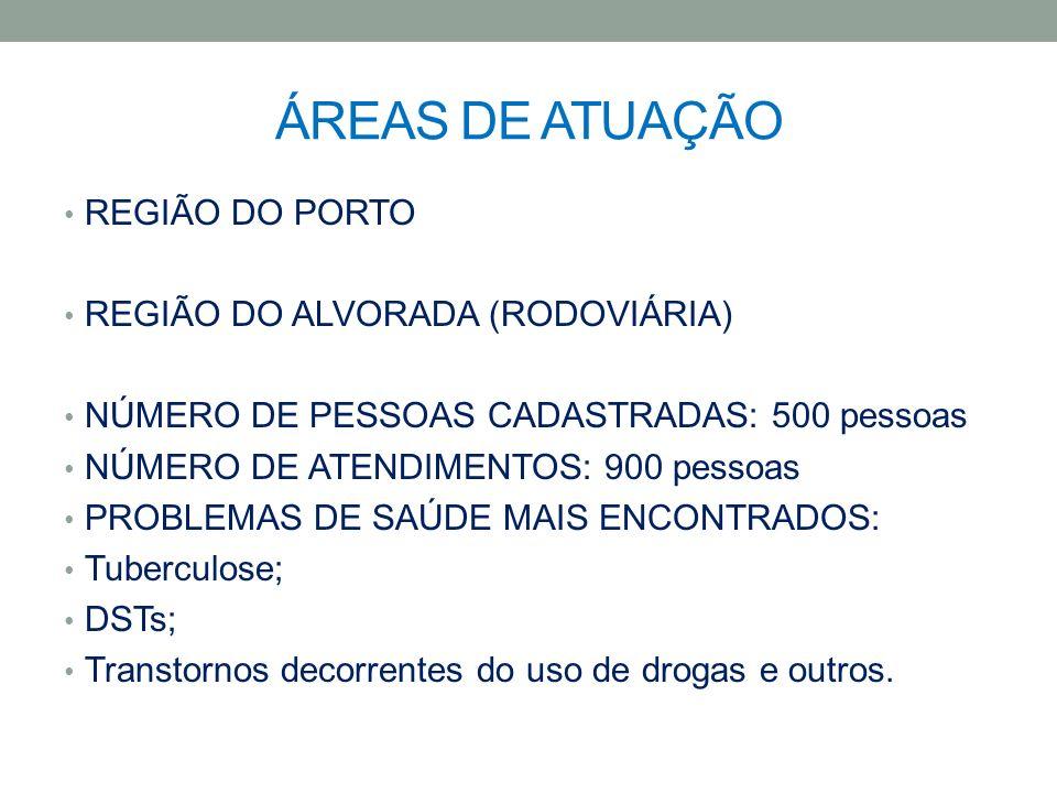 ÁREAS DE ATUAÇÃO REGIÃO DO PORTO REGIÃO DO ALVORADA (RODOVIÁRIA)