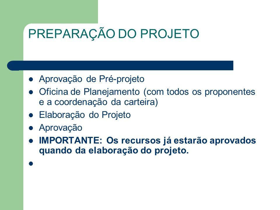 PREPARAÇÃO DO PROJETO Aprovação de Pré-projeto