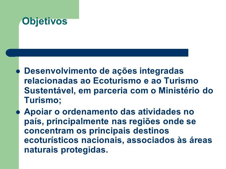 Objetivos Desenvolvimento de ações integradas relacionadas ao Ecoturismo e ao Turismo Sustentável, em parceria com o Ministério do Turismo;