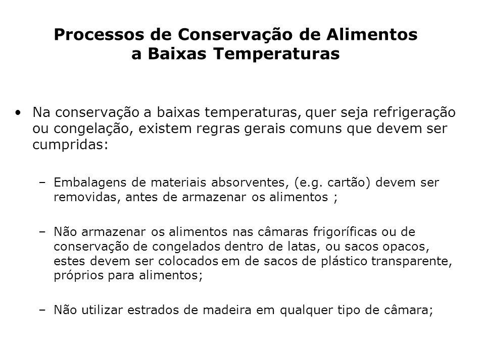 Processos de Conservação de Alimentos