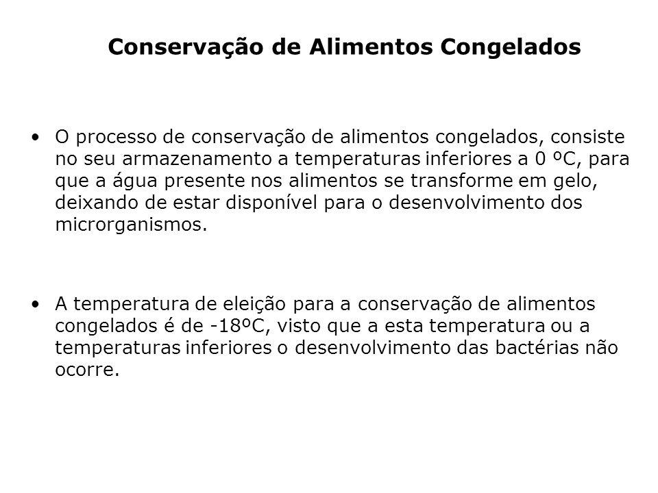Conservação de Alimentos Congelados