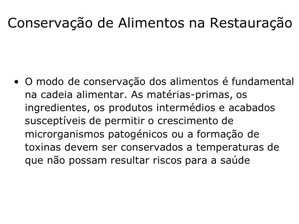 Conservação de Alimentos na Restauração