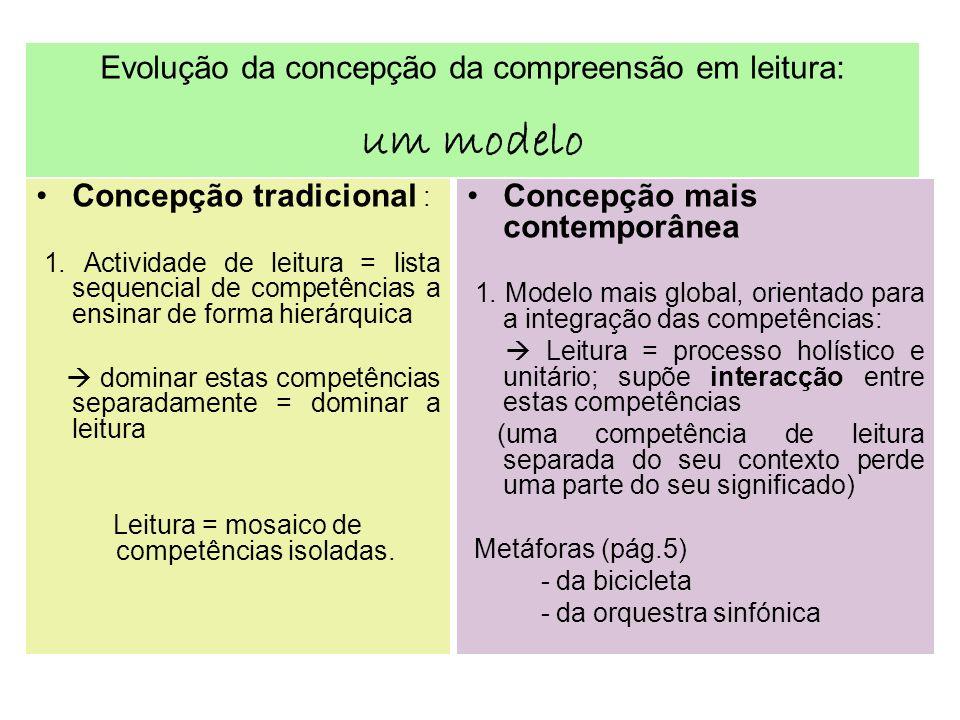 um modelo Evolução da concepção da compreensão em leitura:
