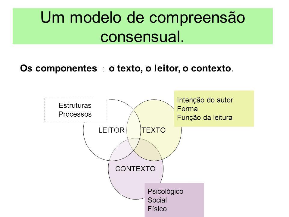 Um modelo de compreensão consensual.