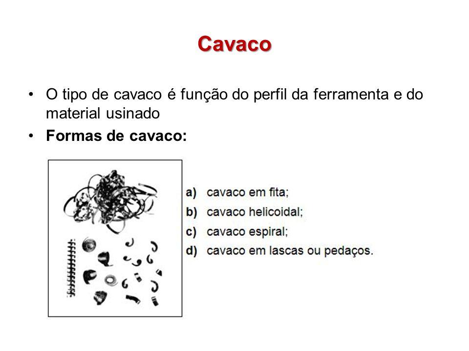Cavaco O tipo de cavaco é função do perfil da ferramenta e do material usinado Formas de cavaco: