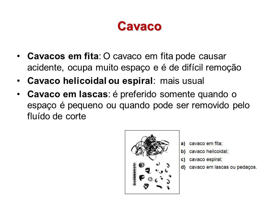 Cavaco Cavacos em fita: O cavaco em fita pode causar acidente, ocupa muito espaço e é de difícil remoção.