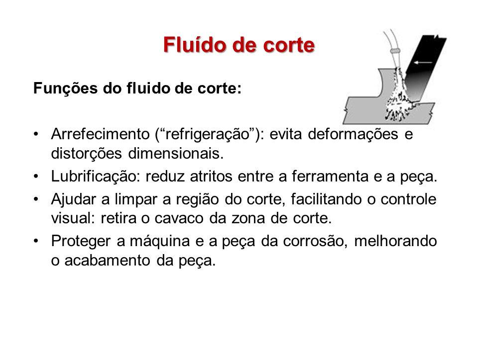 Fluído de corte Funções do fluido de corte: