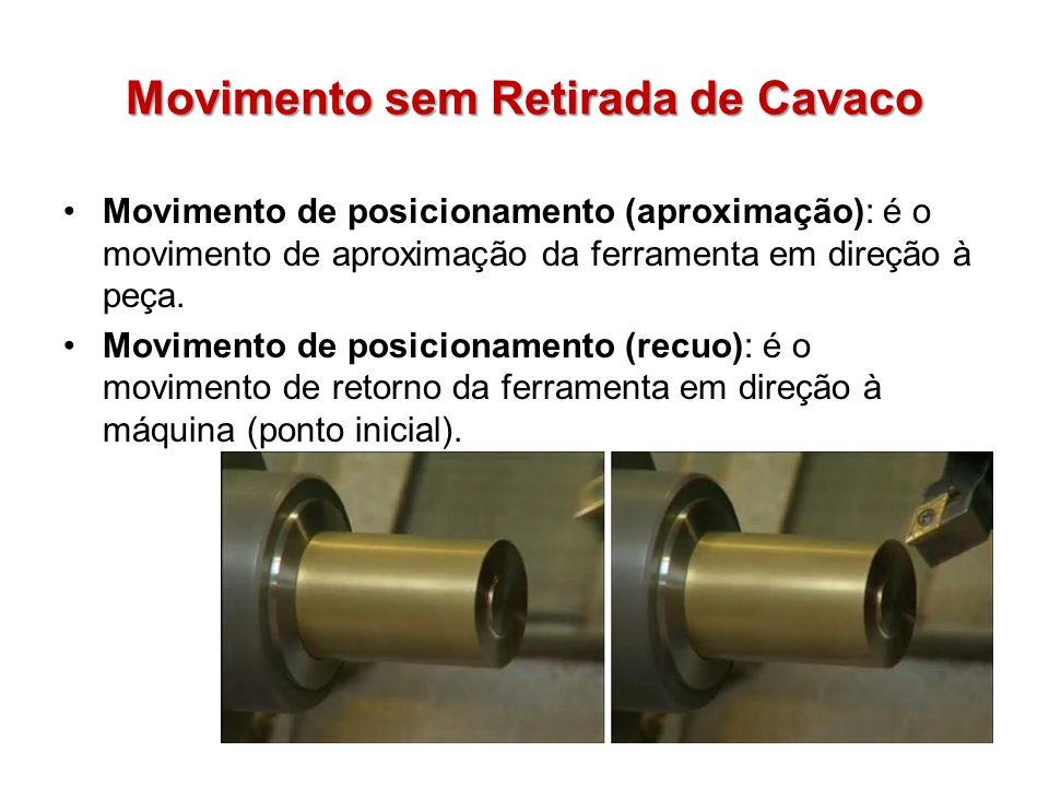 Movimento sem Retirada de Cavaco