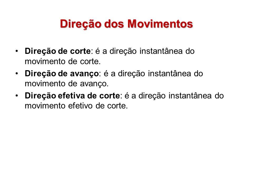 Direção dos Movimentos