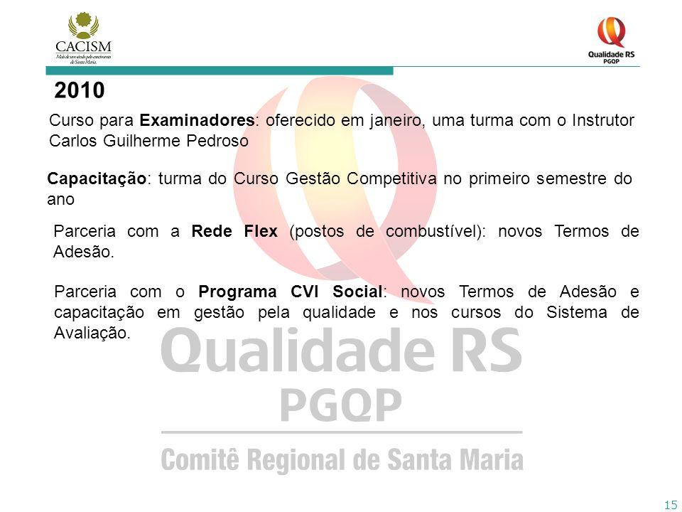 2010 Curso para Examinadores: oferecido em janeiro, uma turma com o Instrutor Carlos Guilherme Pedroso.