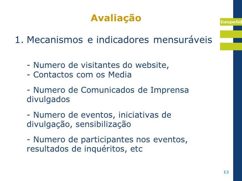Mecanismos e indicadores mensuráveis