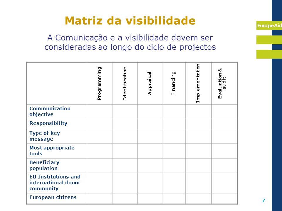 Matriz da visibilidade