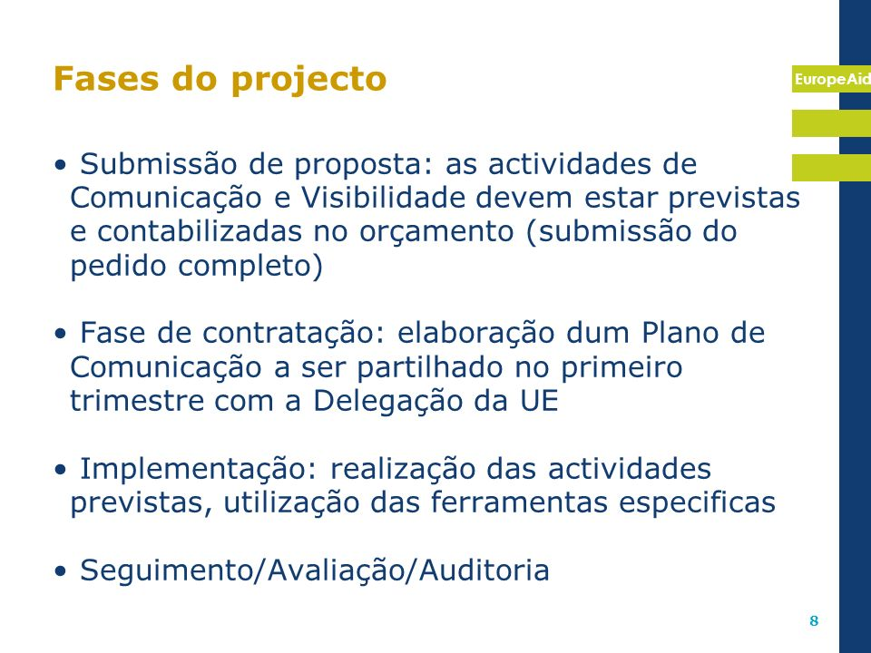 Fases do projecto