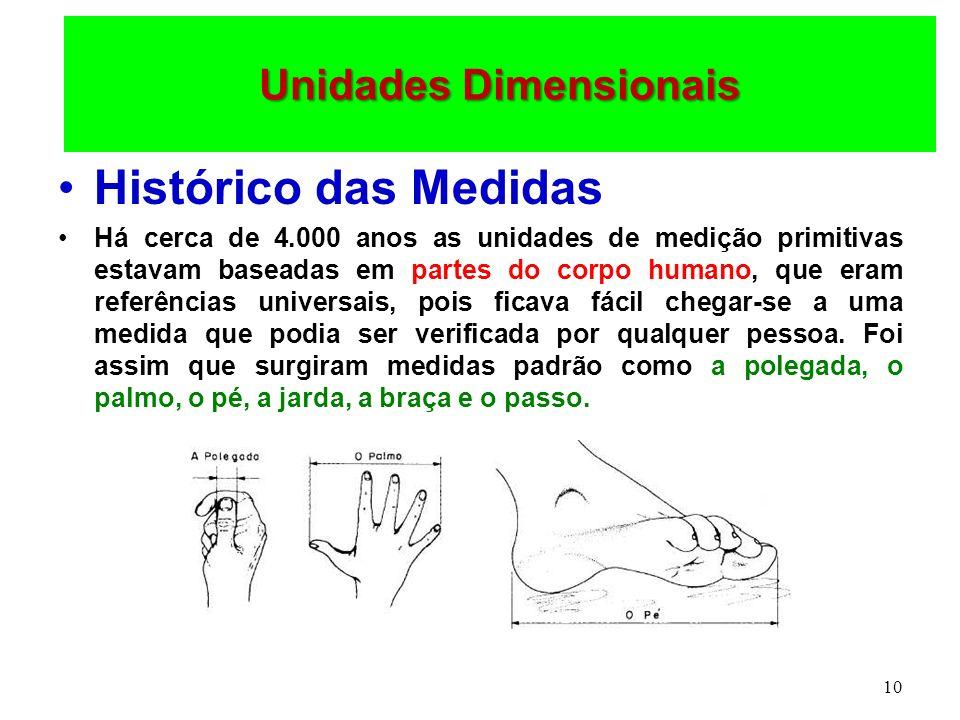 Unidades Dimensionais