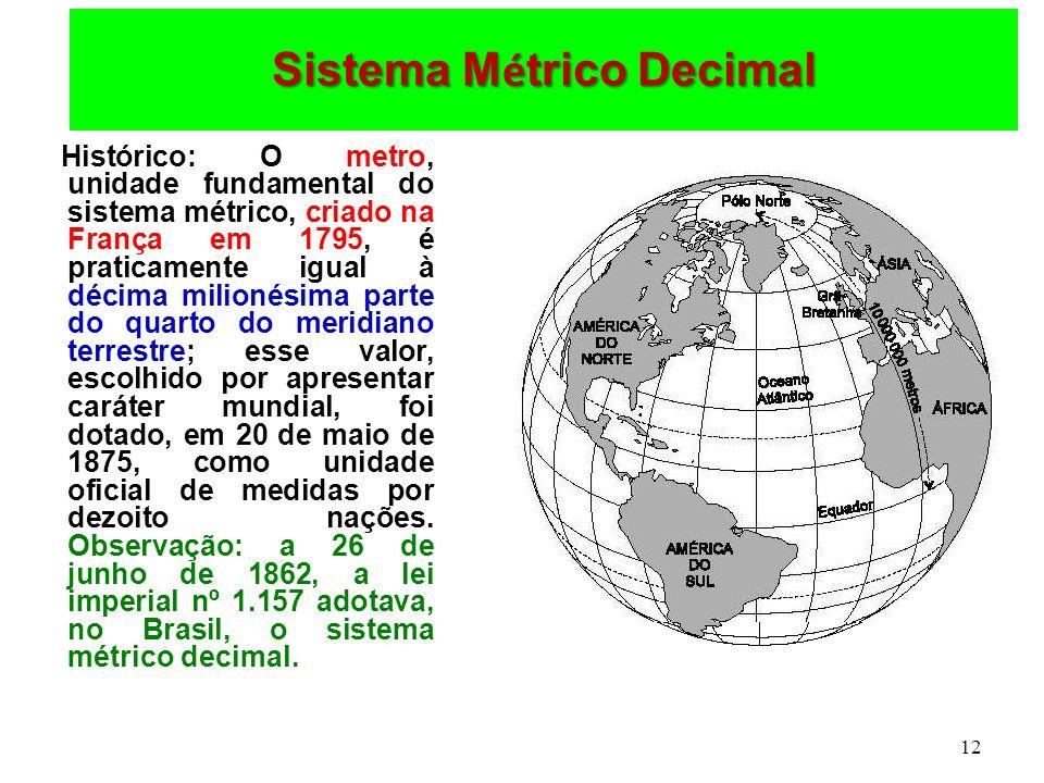 Sistema Métrico Decimal