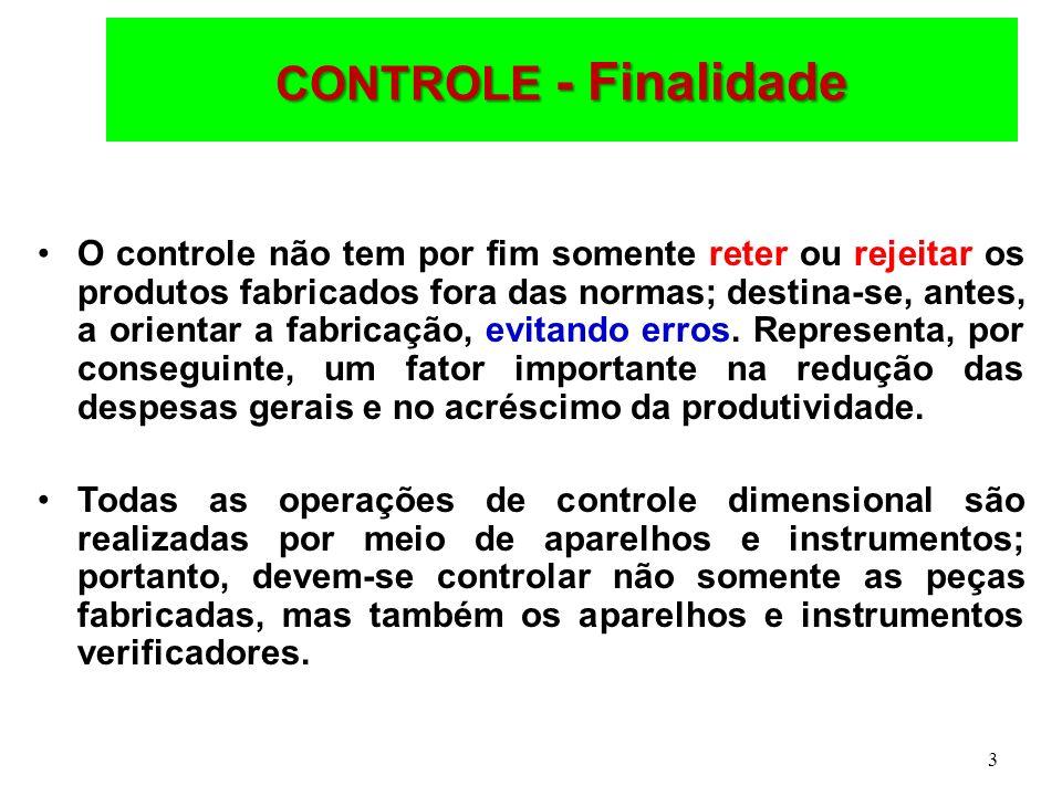 CONTROLE - Finalidade