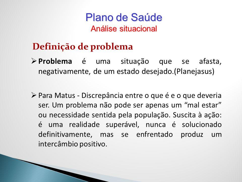 Plano de Saúde Definição de problema