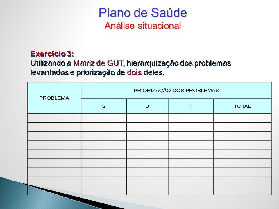 Plano de Saúde Análise situacional Exercício 3: