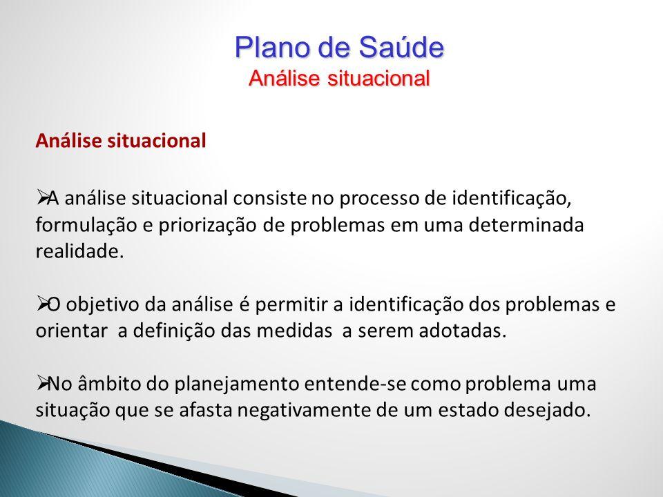 Plano de Saúde Análise situacional Análise situacional