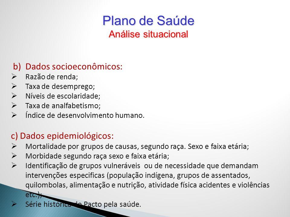 Plano de Saúde Análise situacional b) Dados socioeconômicos:
