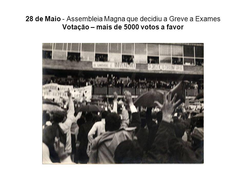 28 de Maio - Assembleia Magna que decidiu a Greve a Exames Votação – mais de 5000 votos a favor