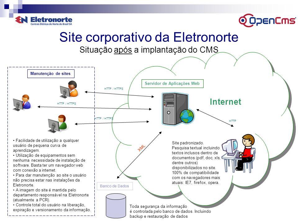 Site corporativo da Eletronorte Situação após a implantação do CMS