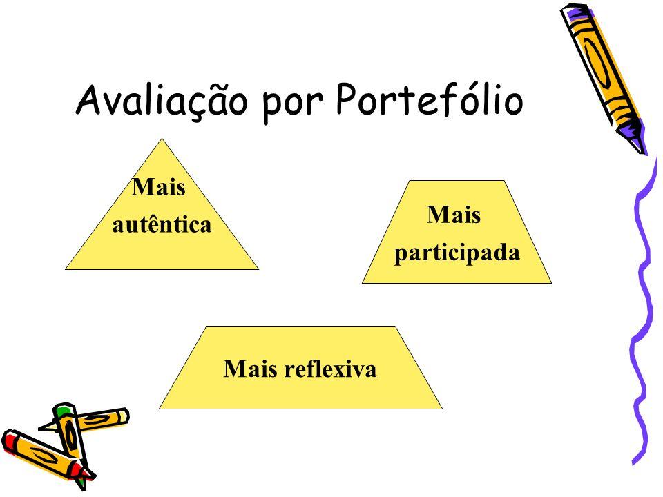 Avaliação por Portefólio