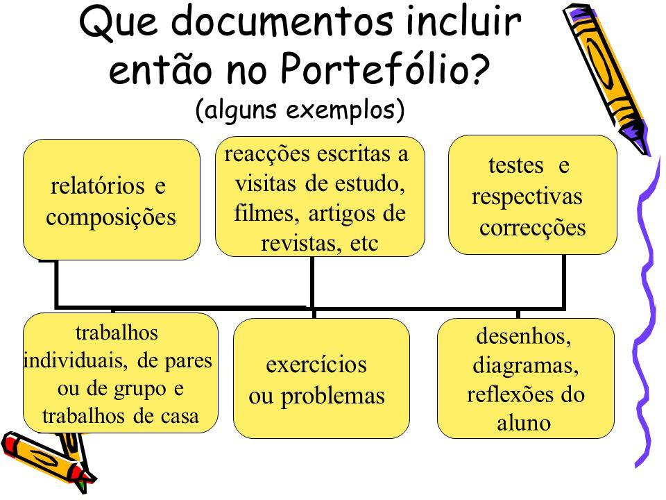 Que documentos incluir então no Portefólio (alguns exemplos)