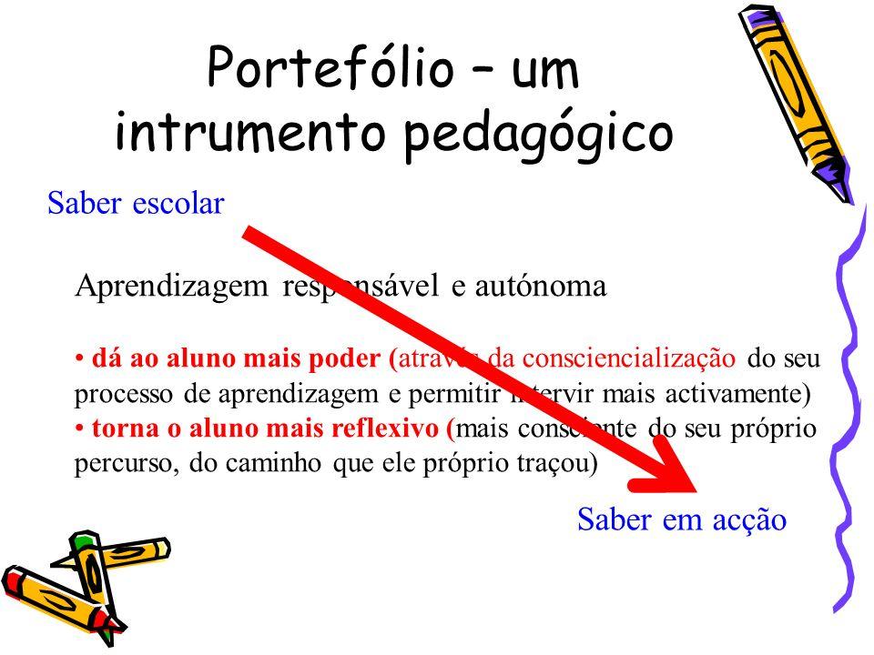 Portefólio – um intrumento pedagógico