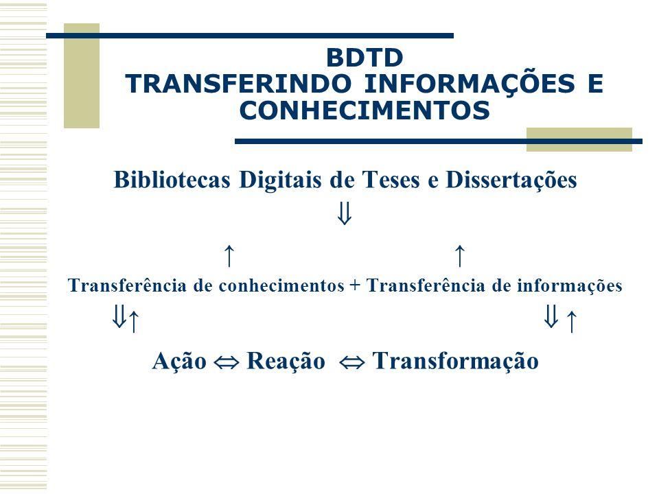 BDTD TRANSFERINDO INFORMAÇÕES E CONHECIMENTOS