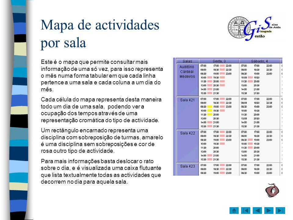 Mapa de actividades por sala