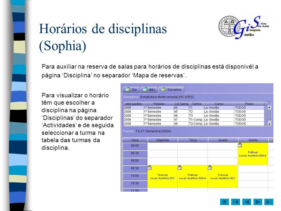 Horários de disciplinas (Sophia)