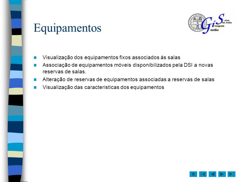 Equipamentos Visualização dos equipamentos fixos associados ás salas