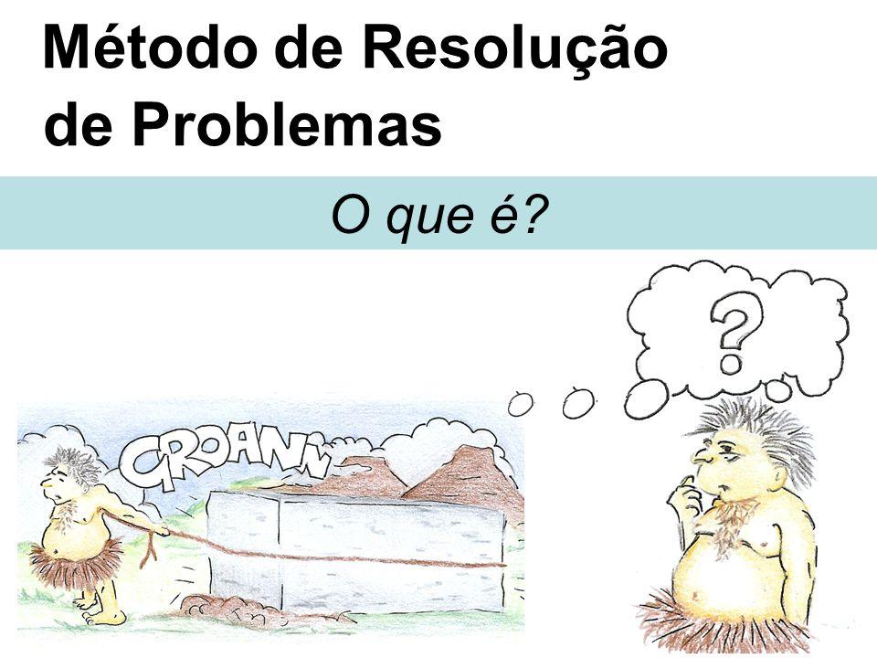 Método de Resolução de Problemas O que é