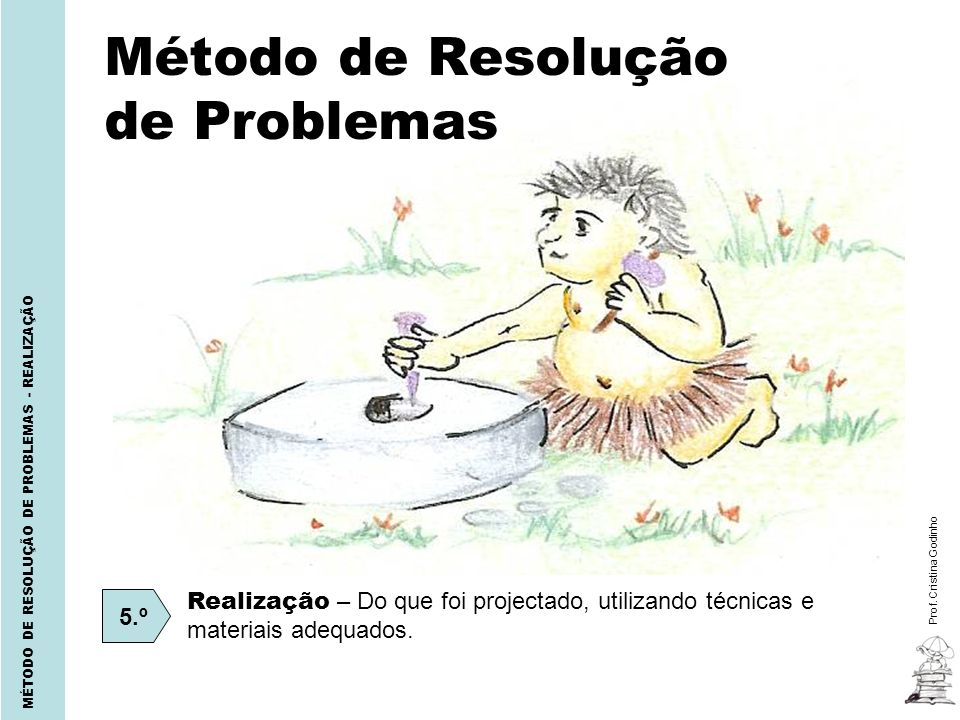Método de Resolução de Problemas