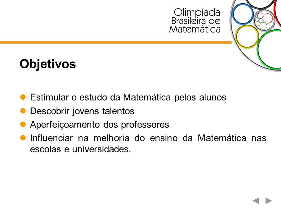 Objetivos Estimular o estudo da Matemática pelos alunos