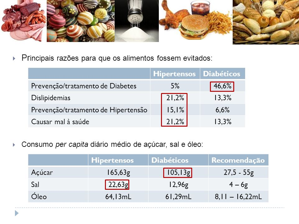 Principais razões para que os alimentos fossem evitados: