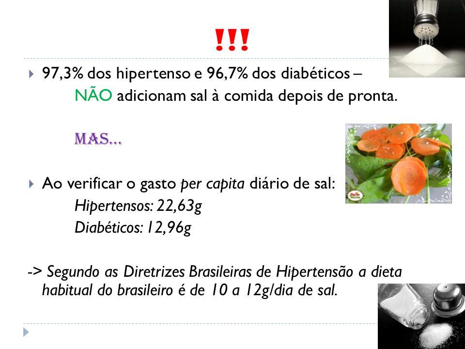 !!! 97,3% dos hipertenso e 96,7% dos diabéticos –