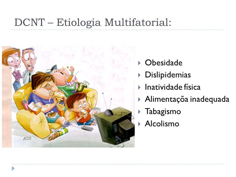 DCNT – Etiologia Multifatorial: