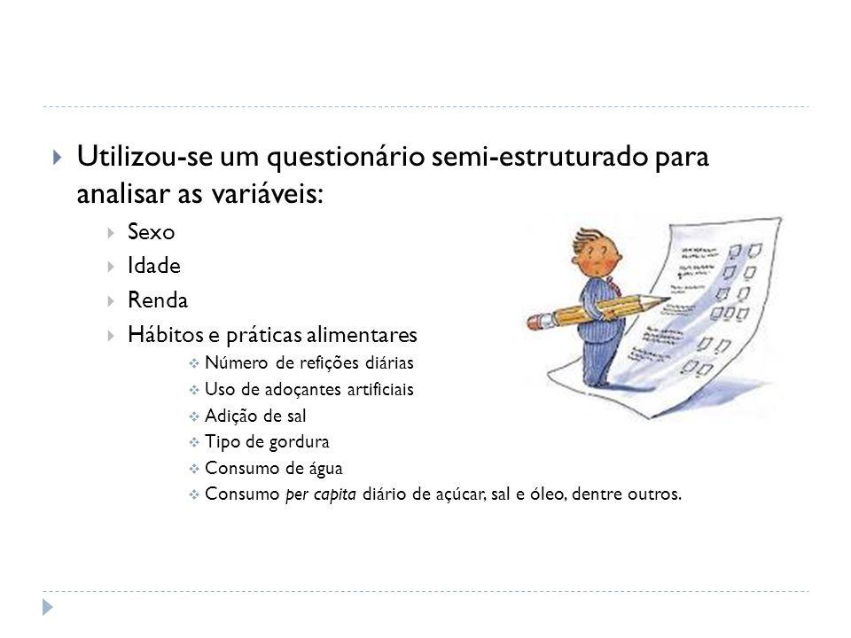 Utilizou-se um questionário semi-estruturado para analisar as variáveis: