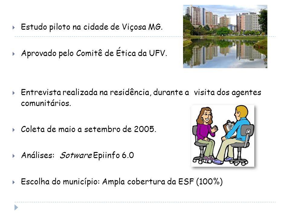 Estudo piloto na cidade de Viçosa MG.