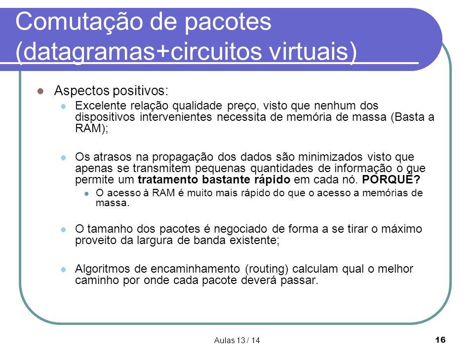 Comutação de pacotes (datagramas+circuitos virtuais)