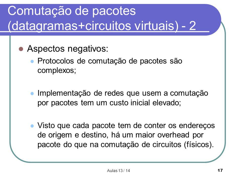 Comutação de pacotes (datagramas+circuitos virtuais) - 2