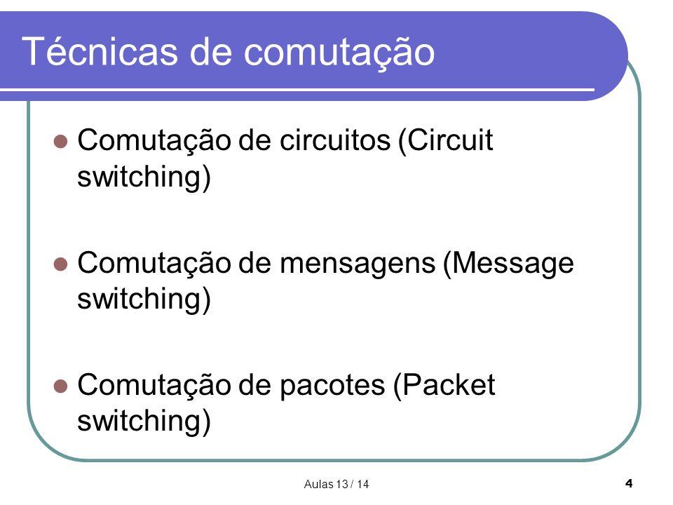 Técnicas de comutação Comutação de circuitos (Circuit switching)