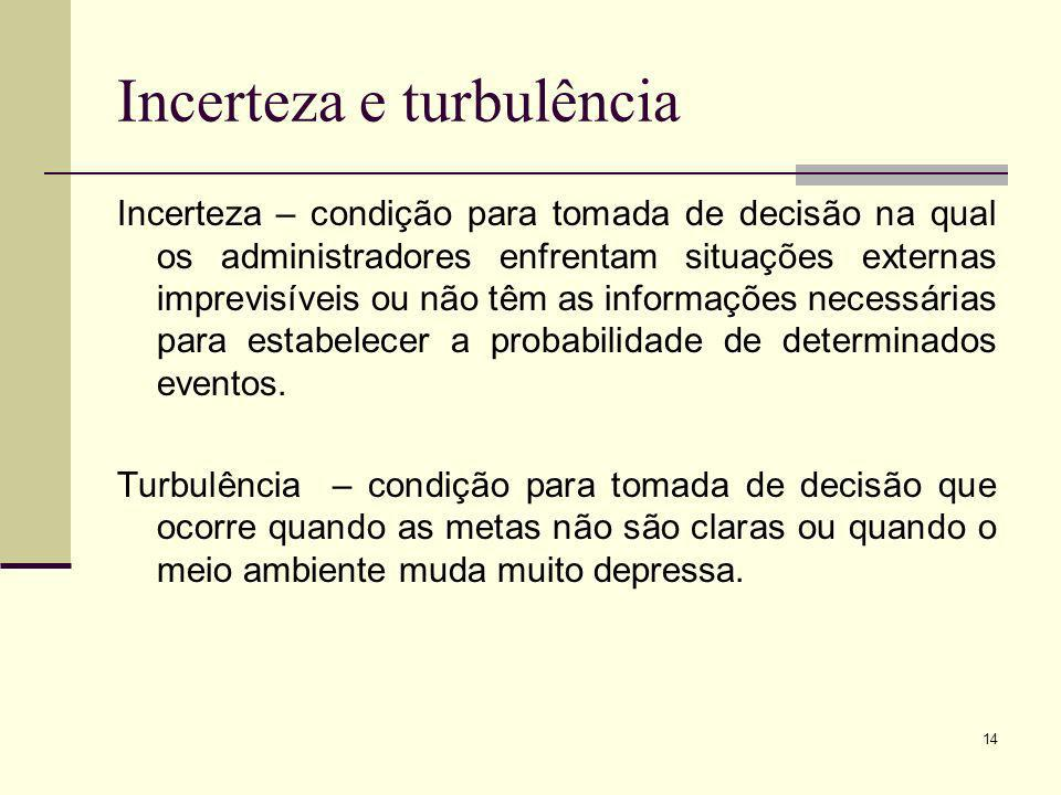 Incerteza e turbulência