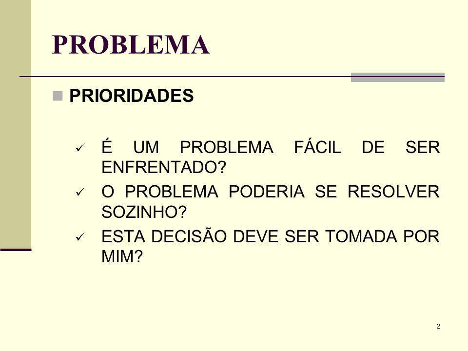 PROBLEMA PRIORIDADES É UM PROBLEMA FÁCIL DE SER ENFRENTADO
