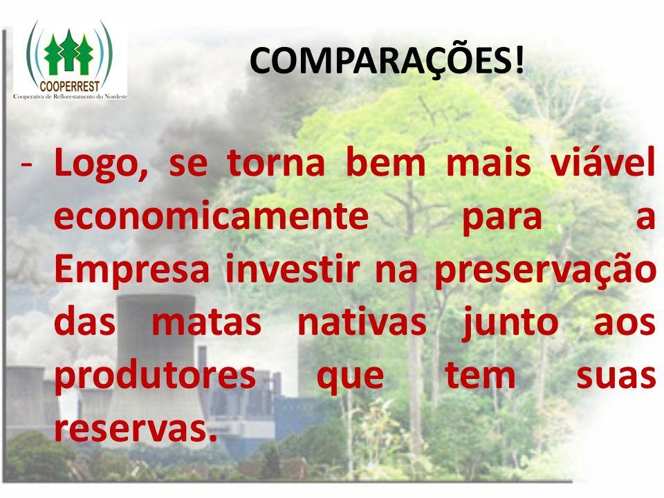 COMPARAÇÕES!